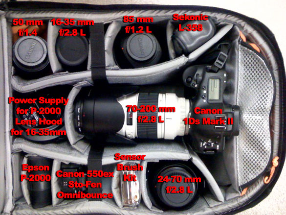 Camera-Bagb